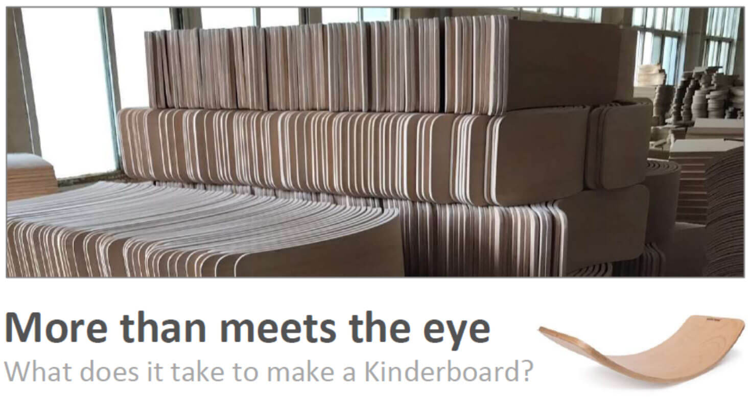 What does it take to make a Kinderboard?
